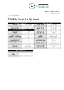 2020 Eifel Grand Prix - Stats Sheet