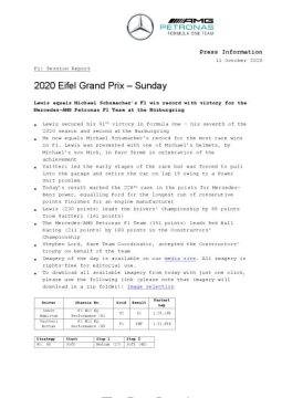 2020 Eifel Grand Prix - Sunday